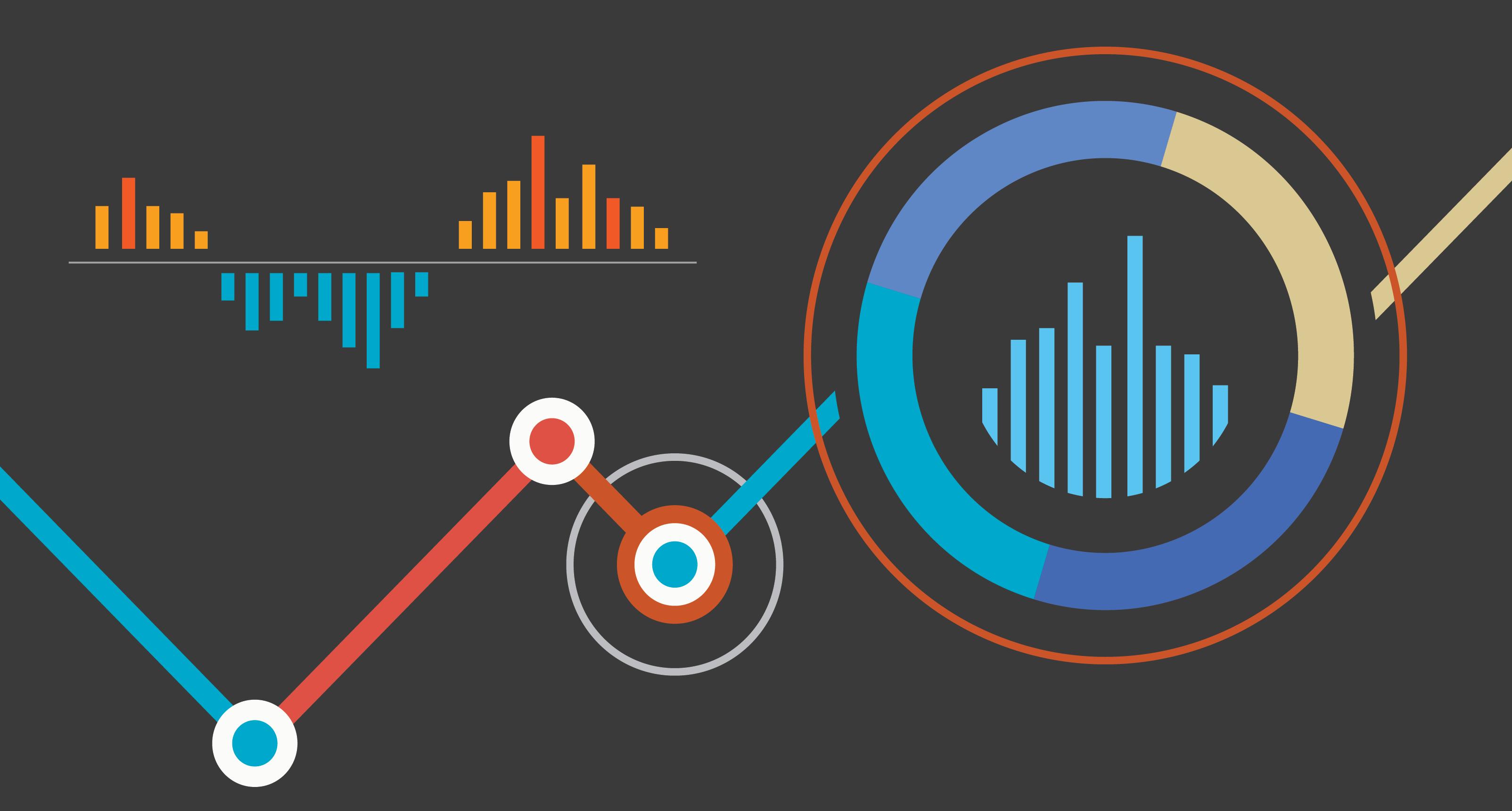 Imagewerks Marketing Content Metrics